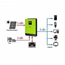 Инвертор для солнечных батарей Axioma Energy ISGRID-BF-3000 - фото 2