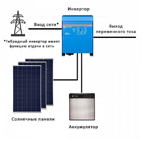 Автономная солнечная электростанция 3 кВА на основе литий-ионных аккумуляторных батарей