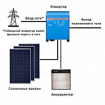 Гибридная солнечная электростанция 3 кВт на основе литий-ионных аккумуляторных батарей