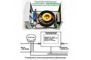 Неисправности стабилизаторов напряжения и их ремонт
