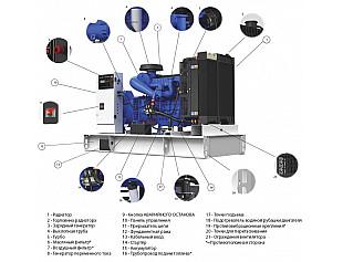 Правила эксплуатации дизель-генератора