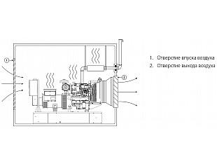 Как смонтировать дизельный генератор?
